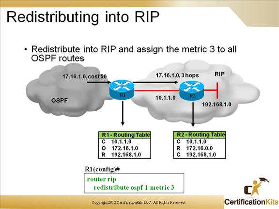 cisco-ccnp-route-redistribution-2