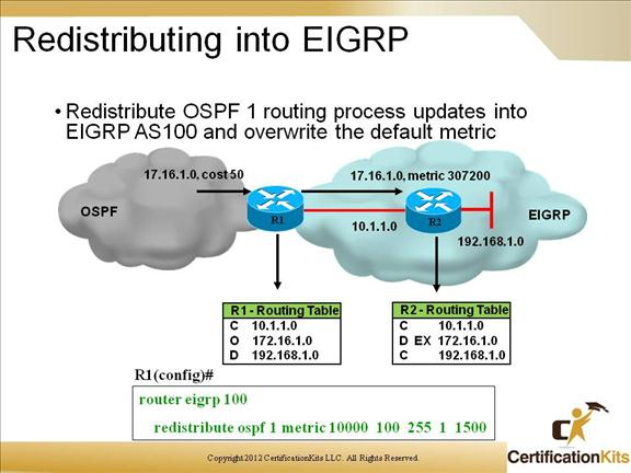 cisco-ccnp-route-redistribution-7