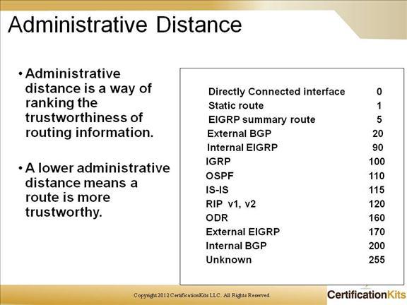 cisco-ccnp-route-redistribution-8