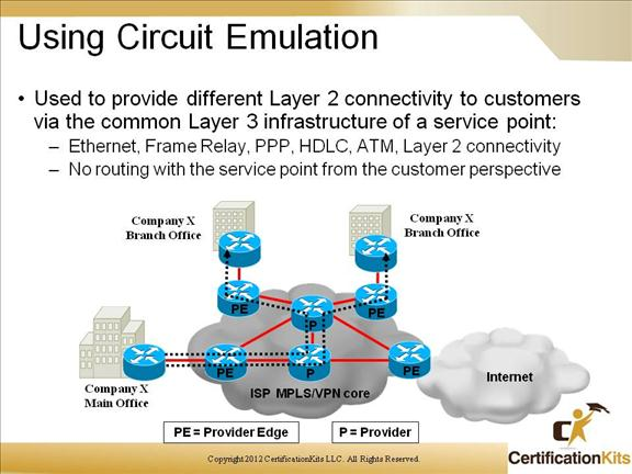 CCNP Routing and Switching ROUTE 300-101 Official Cert ...