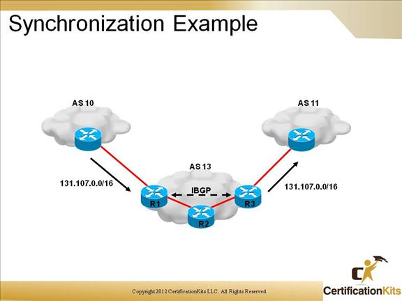 cisco-ccnp-route-bgp-14