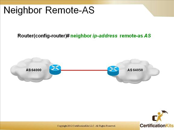 cisco-ccnp-route-bgp-9