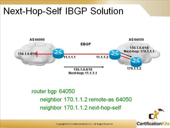cisco-ccnp-route-bgp-08