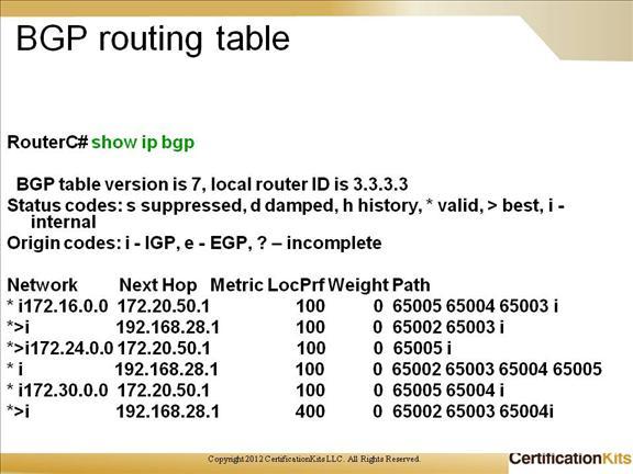 cisco-ccnp-route-bgp-12