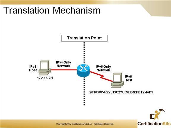 cisco-ccnp-route-ipv6-07