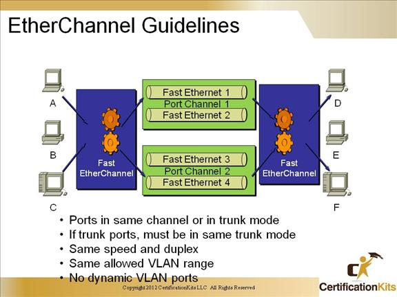 ccnp-switch-private-vlans-5