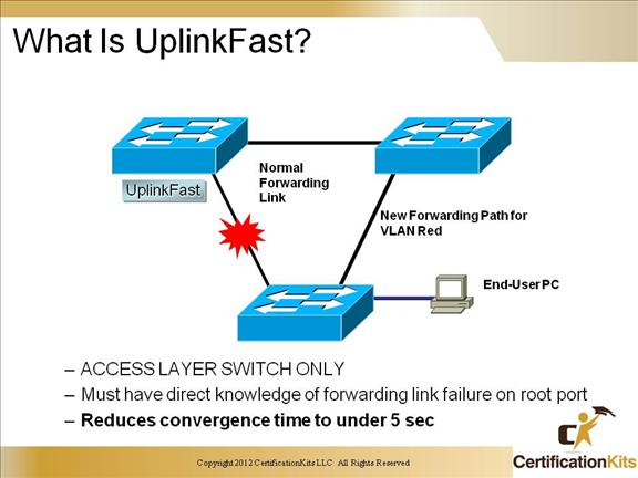 ccnp-switch-stp-06