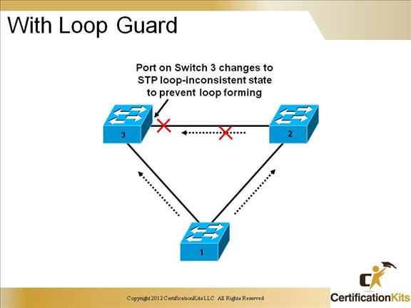 ccnp-switch-stp-11