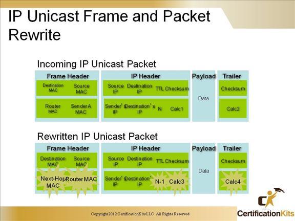 ccnp-switch-inter-vlan-06