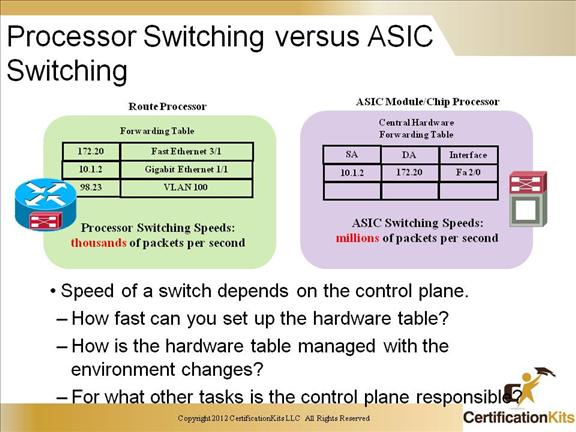 ccnp-switch-inter-vlan-07