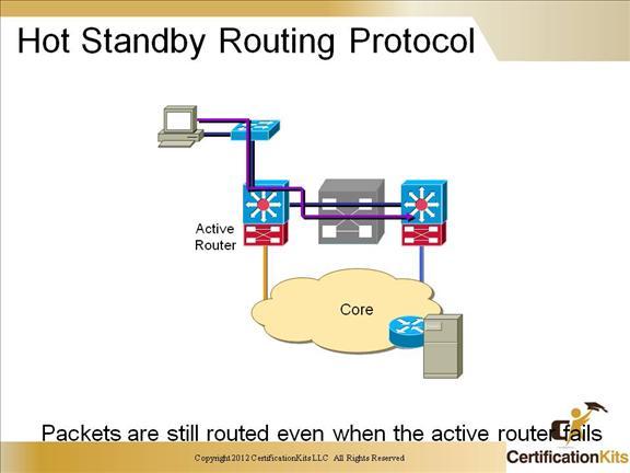 ccnp-switch-inter-hsrp-03