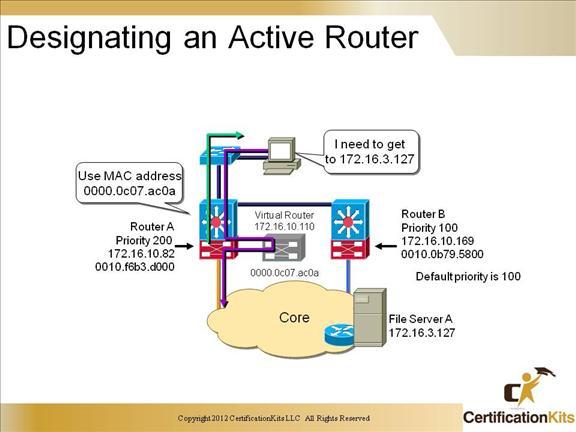 ccnp-switch-inter-hsrp-06