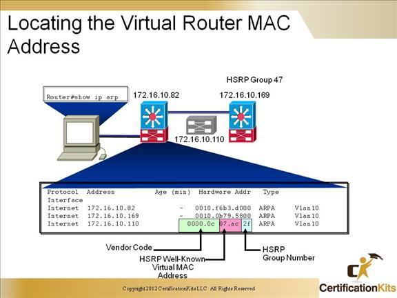 ccnp-switch-inter-hsrp-07