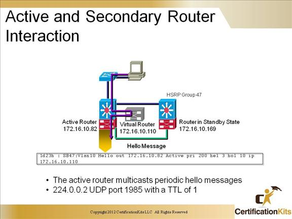 ccnp-switch-inter-hsrp-08