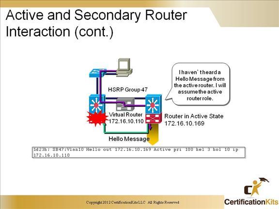 ccnp-switch-inter-hsrp-09