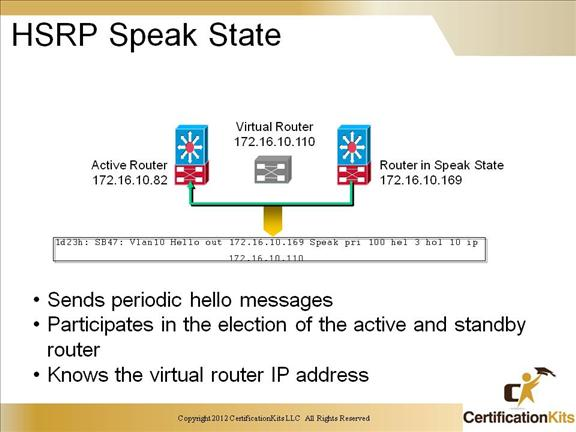 ccnp-switch-inter-hsrp-14