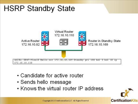 ccnp-switch-inter-hsrp-15