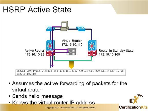 ccnp-switch-inter-hsrp-16