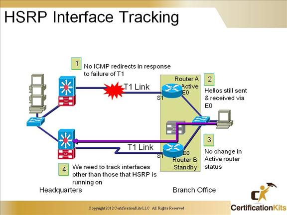 ccnp-switch-inter-config-hsrp-06