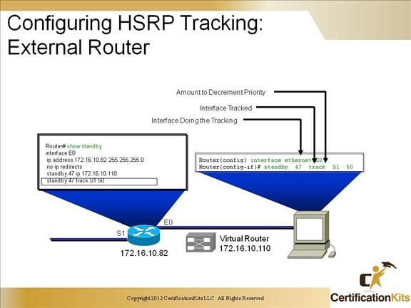 ccnp-switch-inter-config-hsrp-07