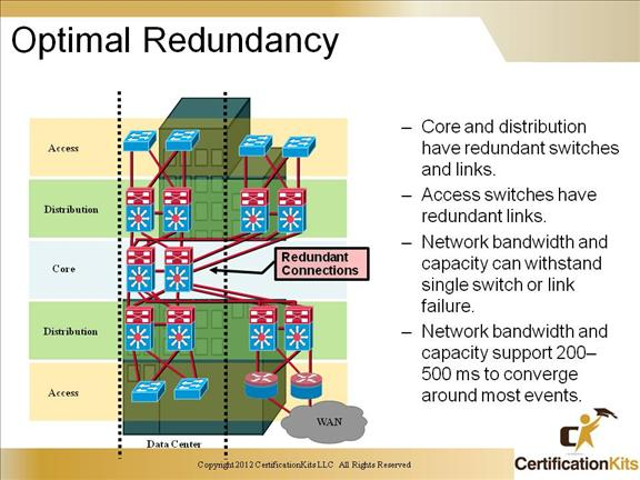ccnp-switch-redundancy-03