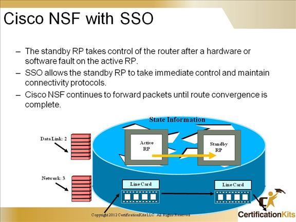 ccnp-switch-redundancy-07