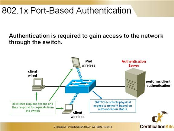 ccnp-switch-security-07
