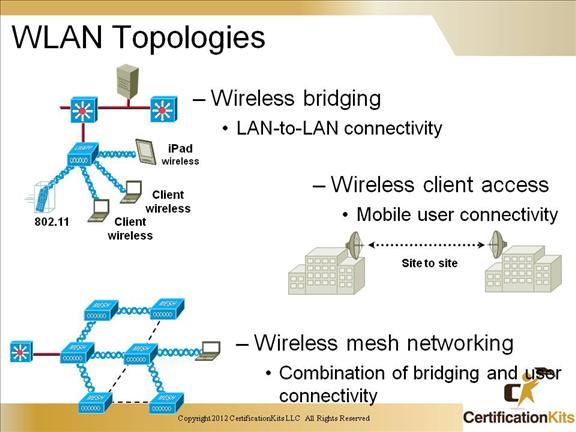 ccnp-switch-wireless-03