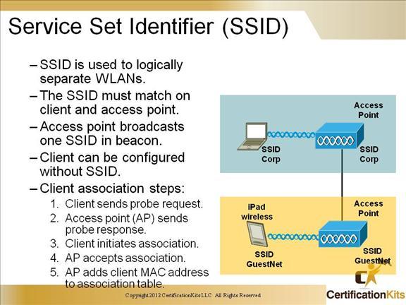 ccnp-switch-wireless-04
