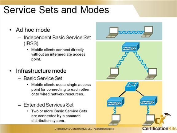 ccnp-switch-wireless-05