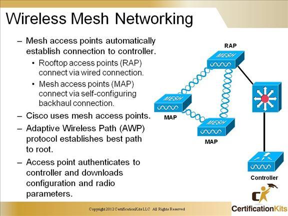 ccnp-switch-wireless-06