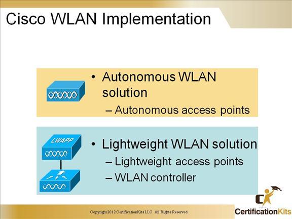 ccnp wireless study guide pdf