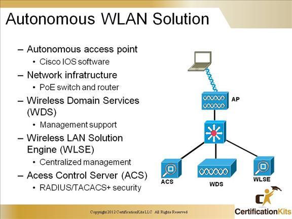 ccnp-switch-wireless-12