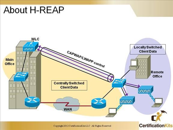 ccnp-switch-advanced-wireless-03