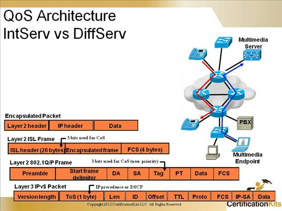 ccnp-switch-voice-video-06