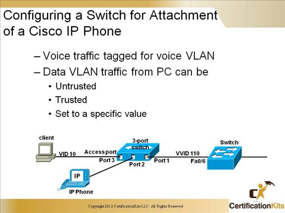 ccnp-switch-voice-video-10