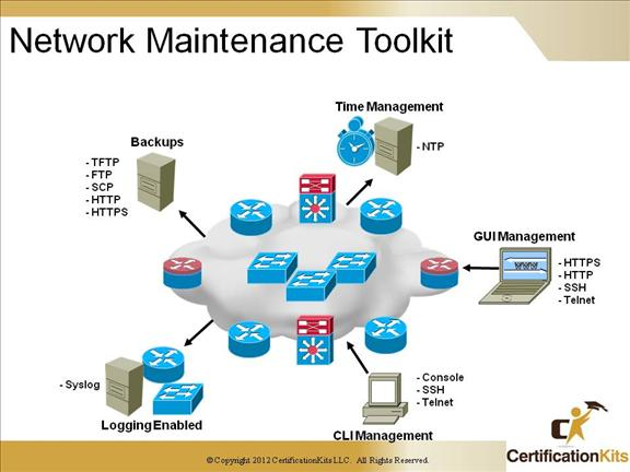 ccnp-tshoot-network-07