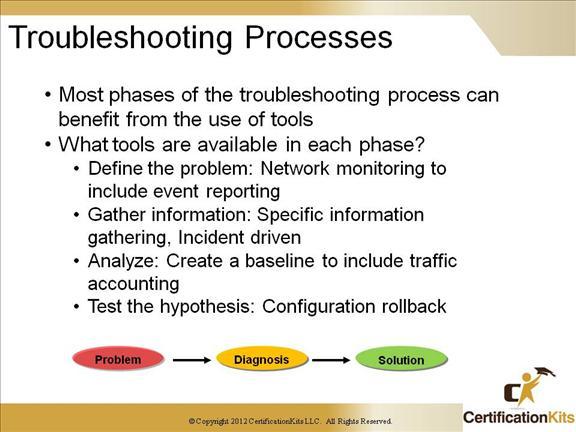 ccnp-tshoot-tools-02