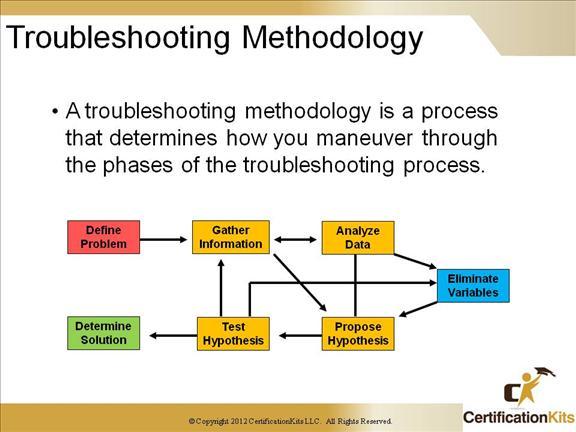ccnp-tshoot-complex-04