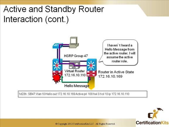 cisco-ccnp-tshoot-switching-11