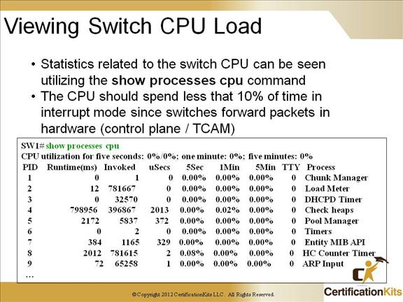 cisco-ccnp-tshoot-switching-18