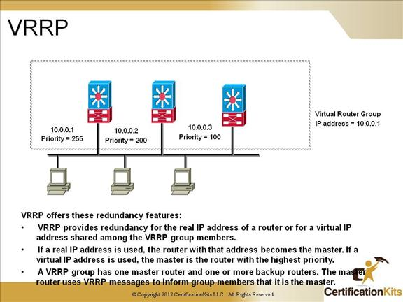 cisco-ccnp-tshoot-switching-2
