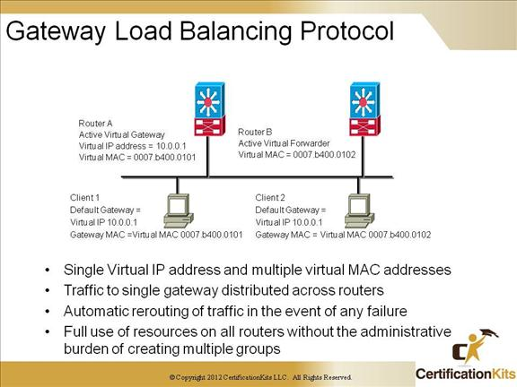 cisco-ccnp-tshoot-switching-5
