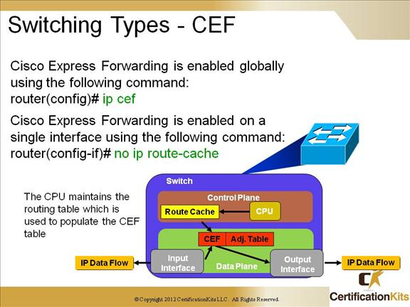 cisco-ccnp-tshoot-routing-10