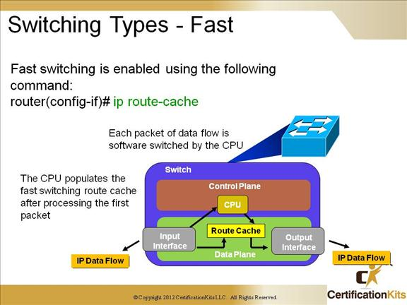 cisco-ccnp-tshoot-routing-9