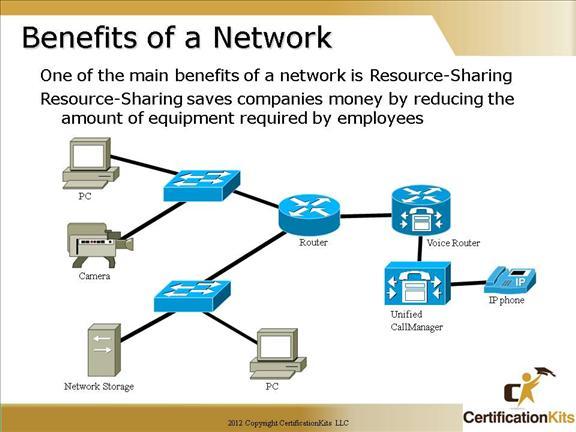 cisco-ccna-networking-4