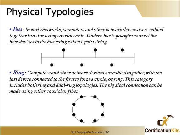 Cisco ccna exploring networking certificationkits cisco ccna networking 7 sciox Image collections