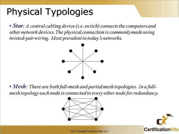 cisco-ccna-networking-8