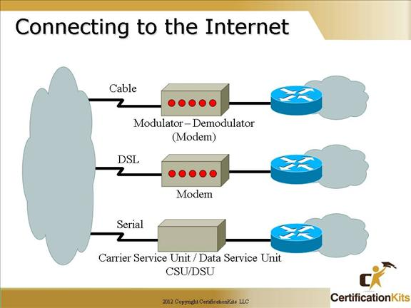 cisco-ccna-networking-9
