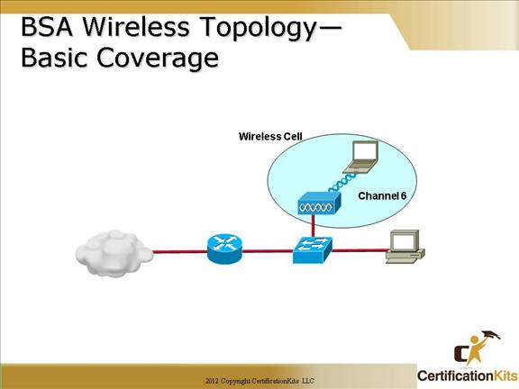 cisco-ccna-wireless-2